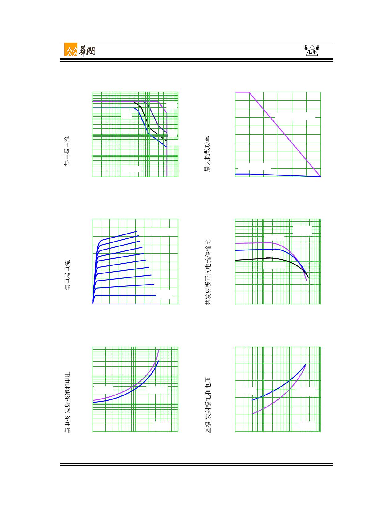 3DD13003K6 pdf, ピン配列