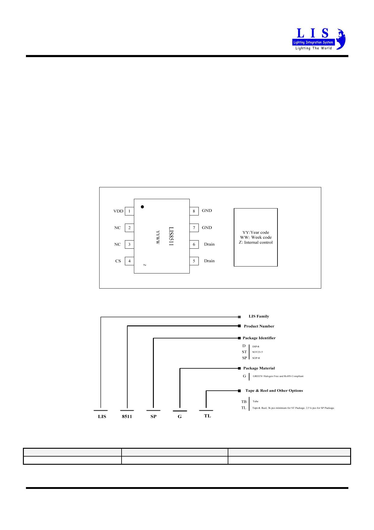 LIS8511 pdf, ピン配列