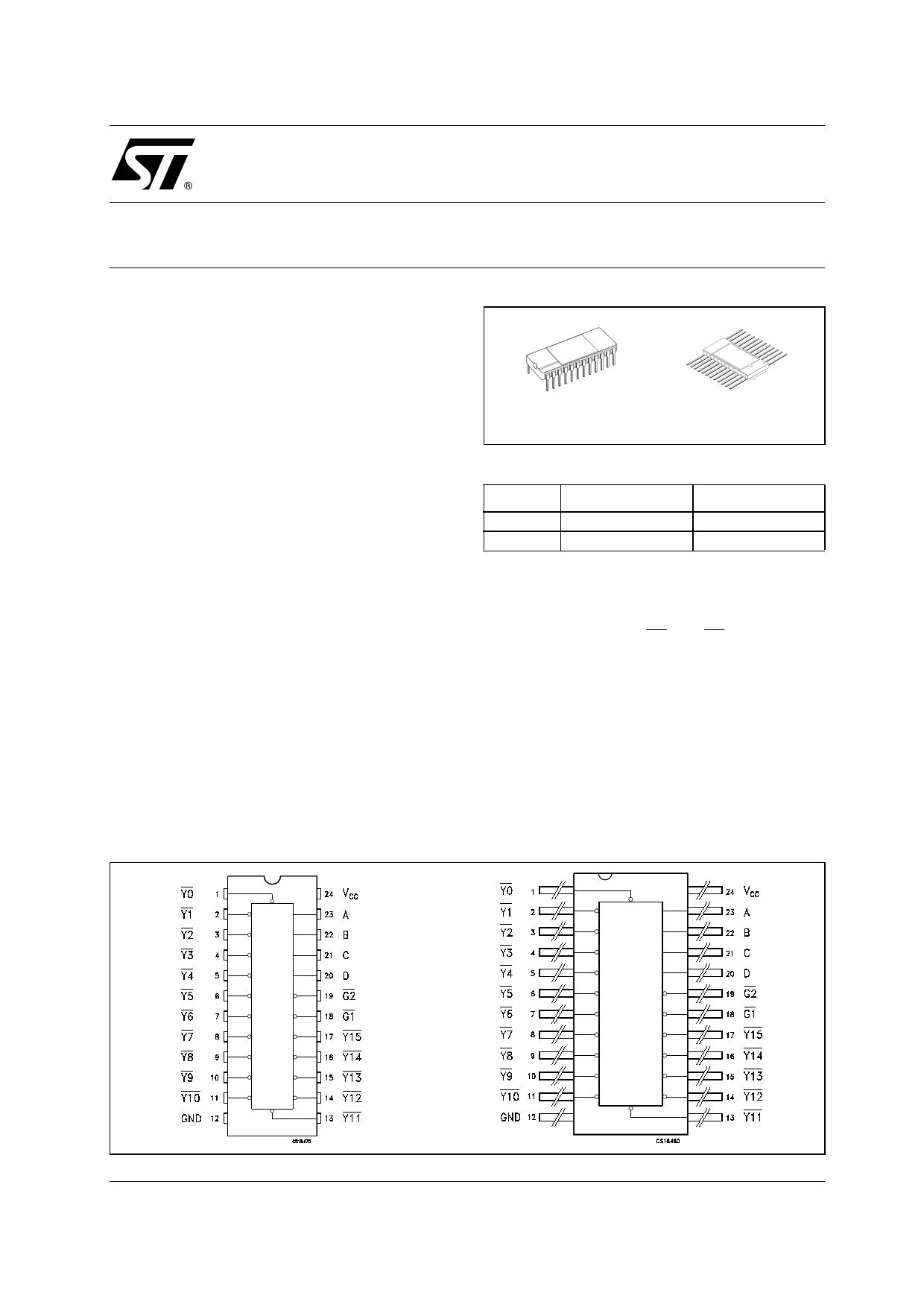 M54HC154 دیتاشیت PDF