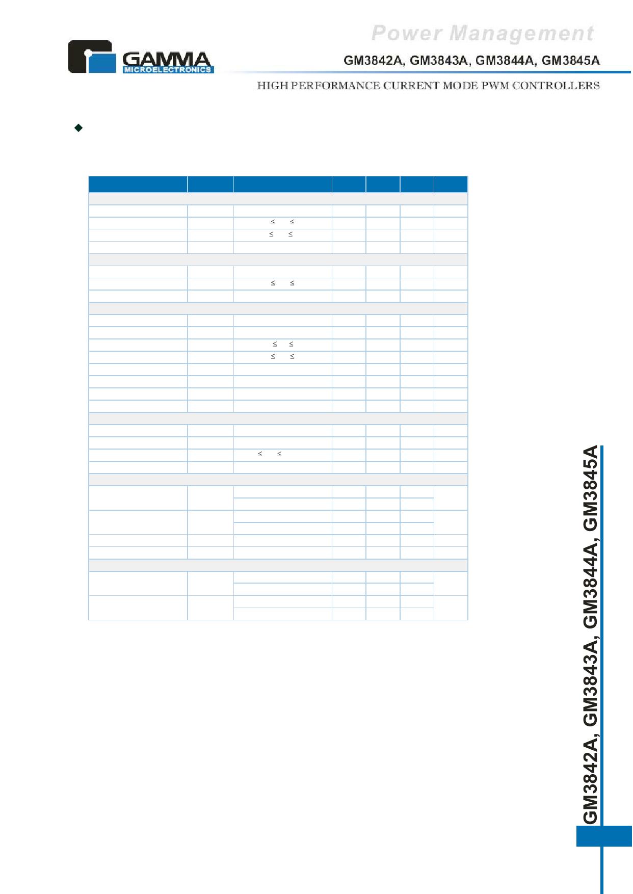 GM3843A pdf