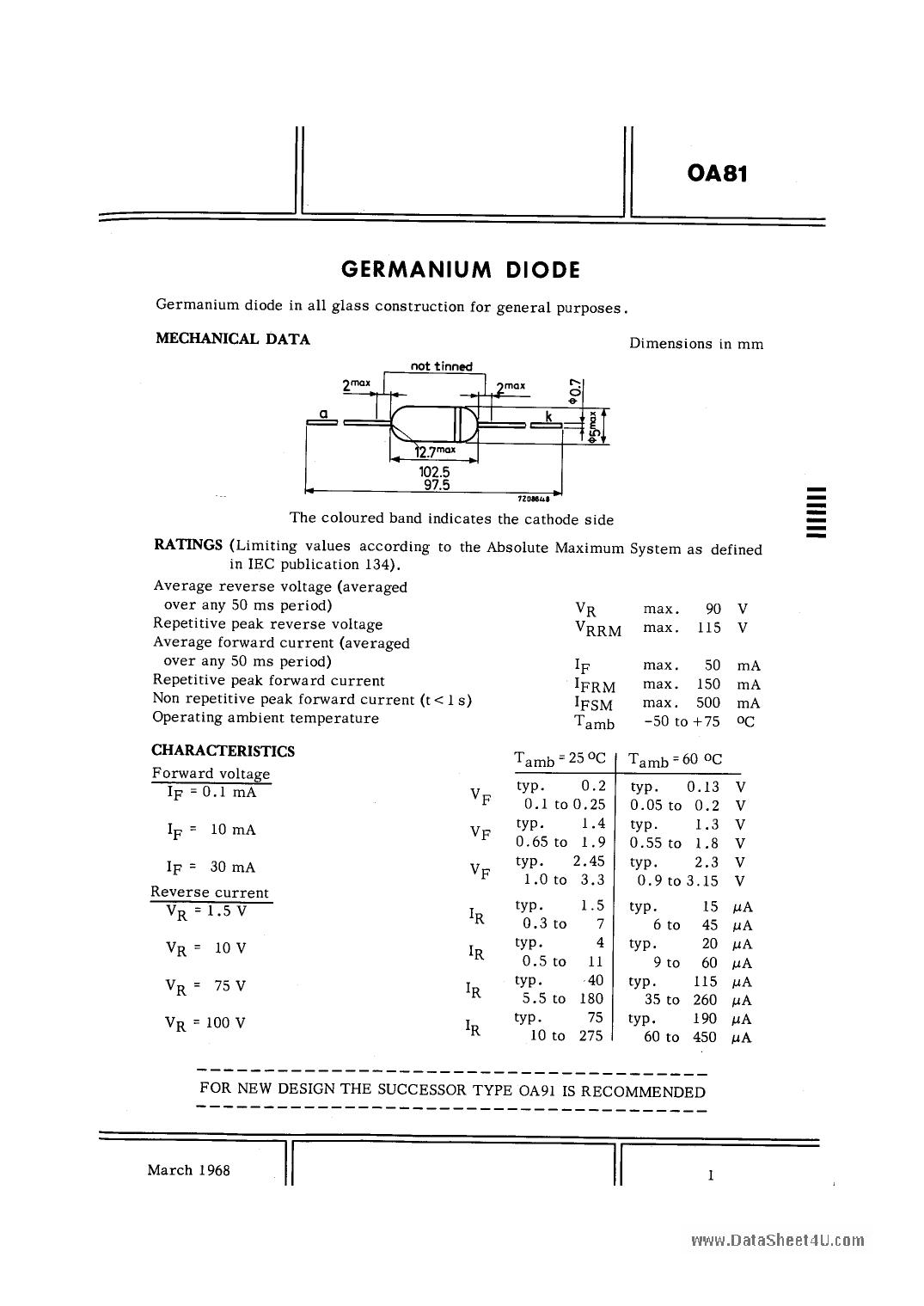 OA81 datasheet
