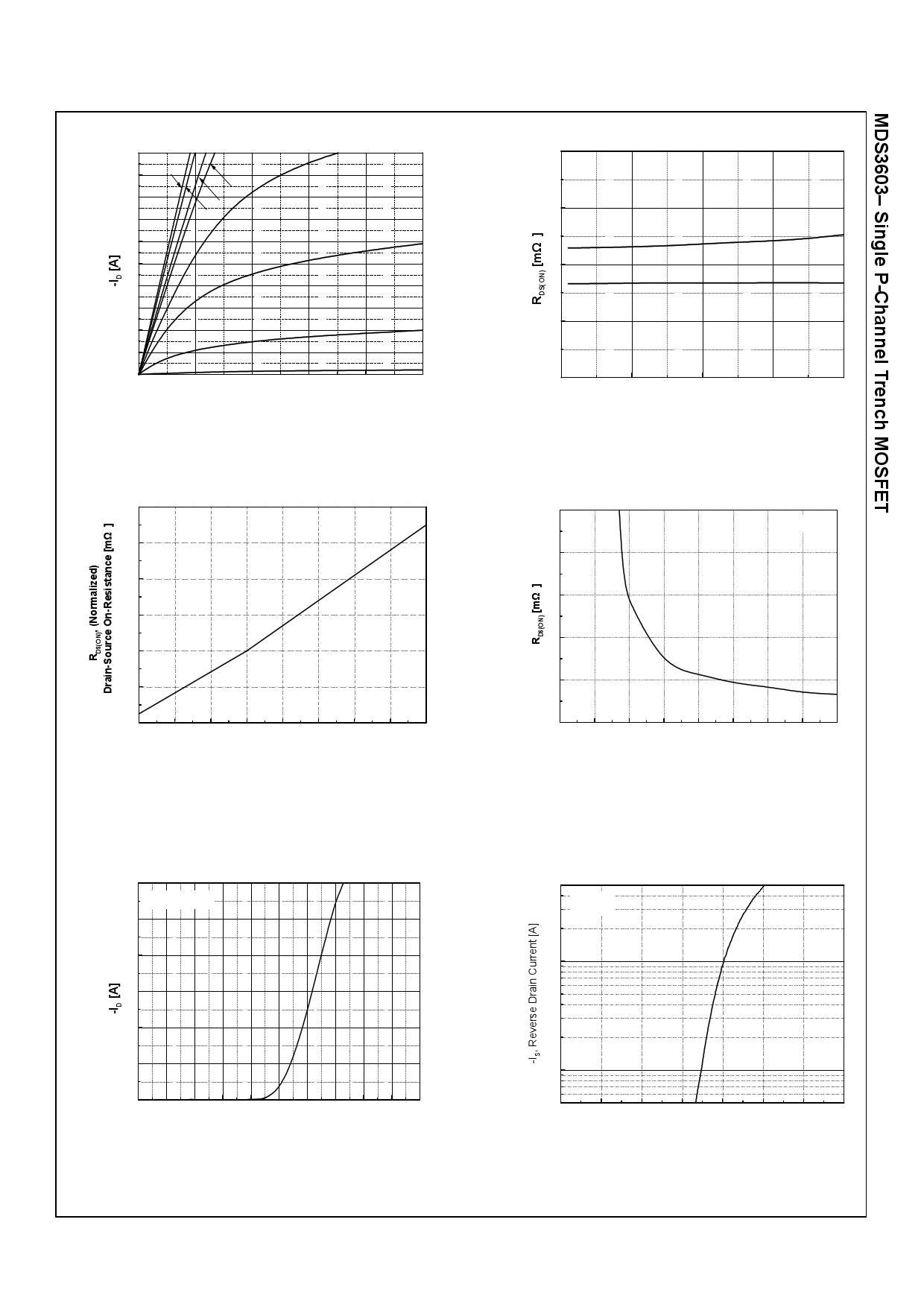 MDS3603 pdf, ピン配列