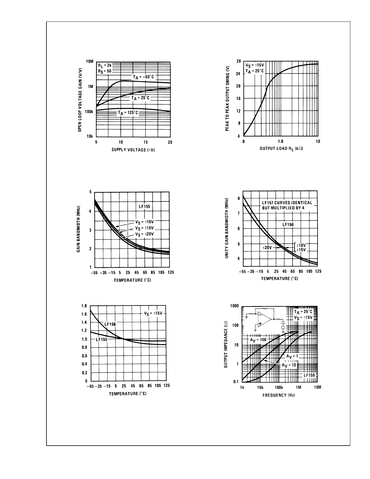 lf356  u30c7 u30fc u30bf u30b7 u30fc u30c8 pdf