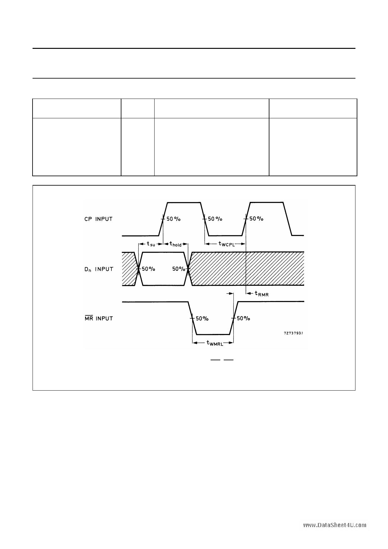 40174BT pdf