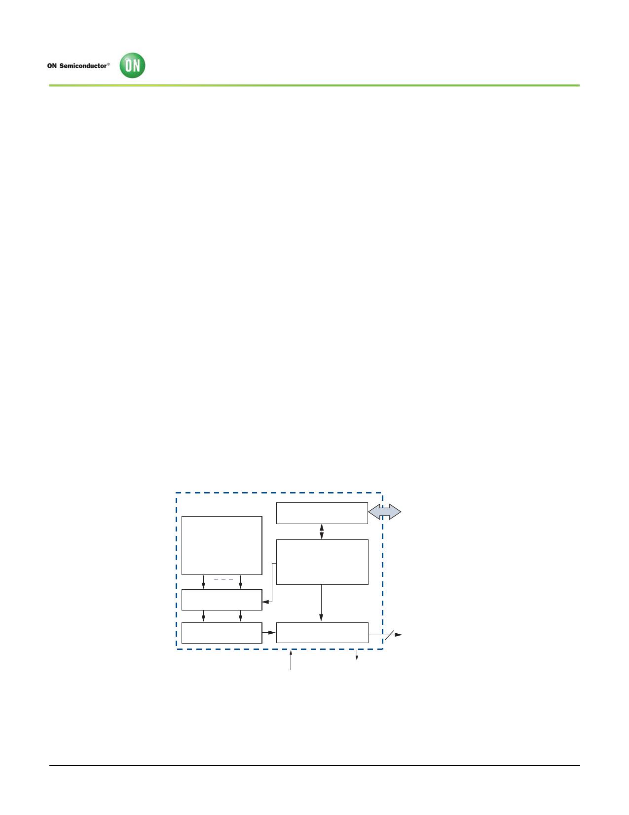 MT9V024 電子部品, 半導体