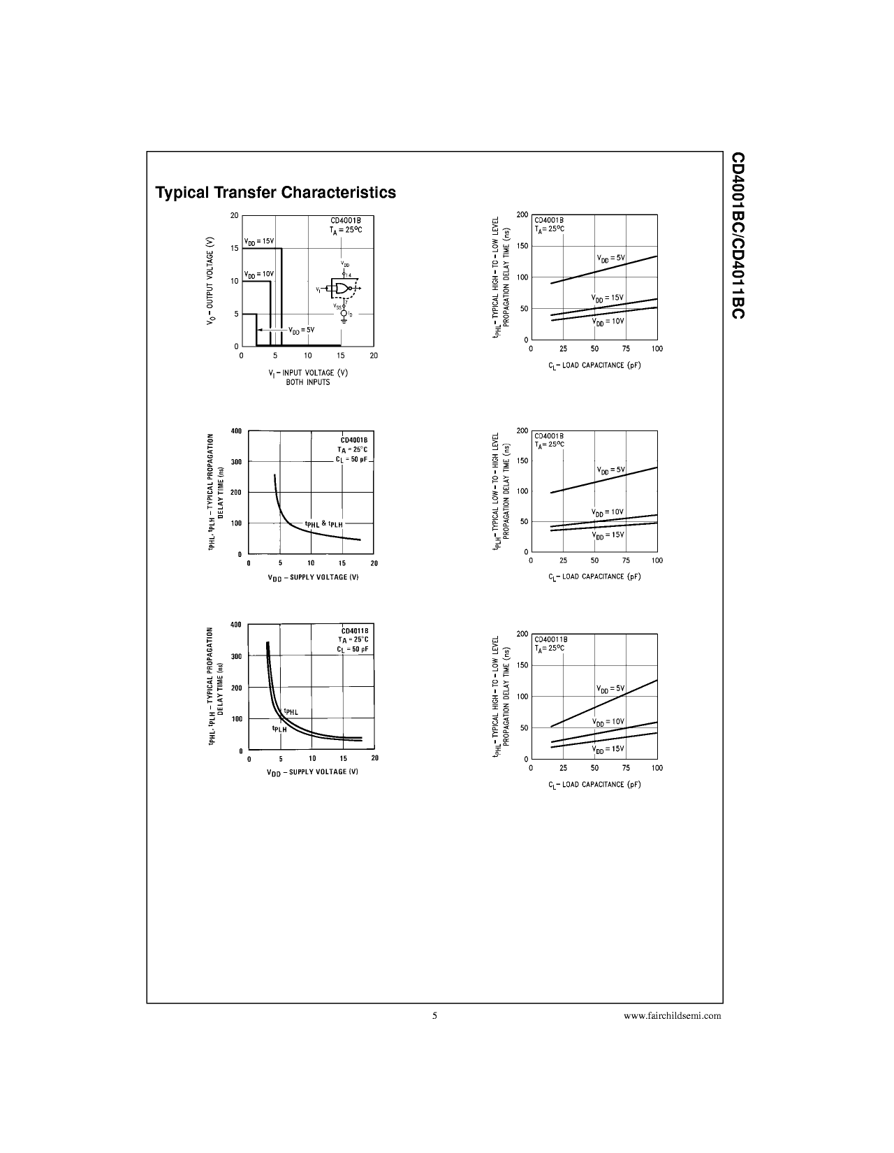 4001B pdf
