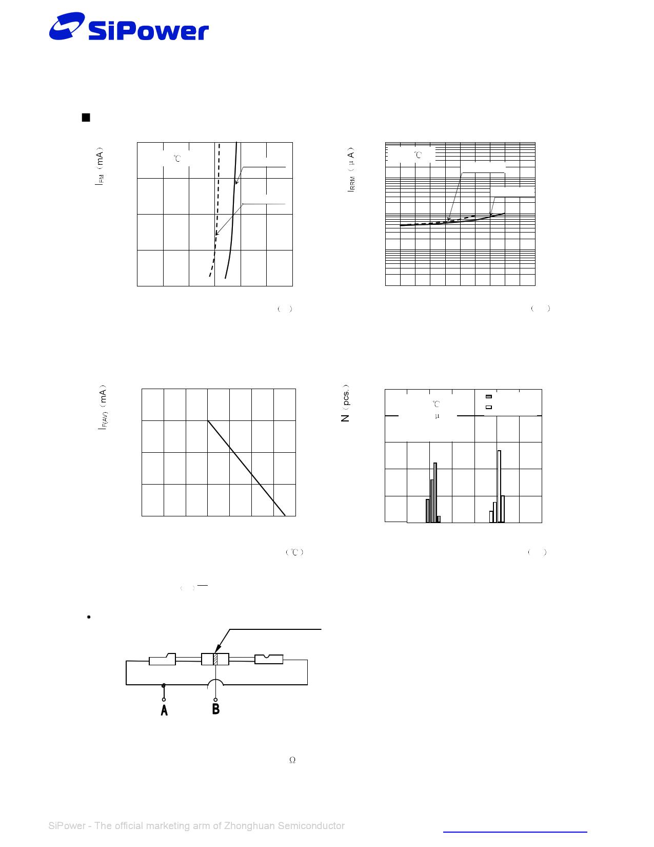 2cl4512h pdf datasheet - high voltage diodes