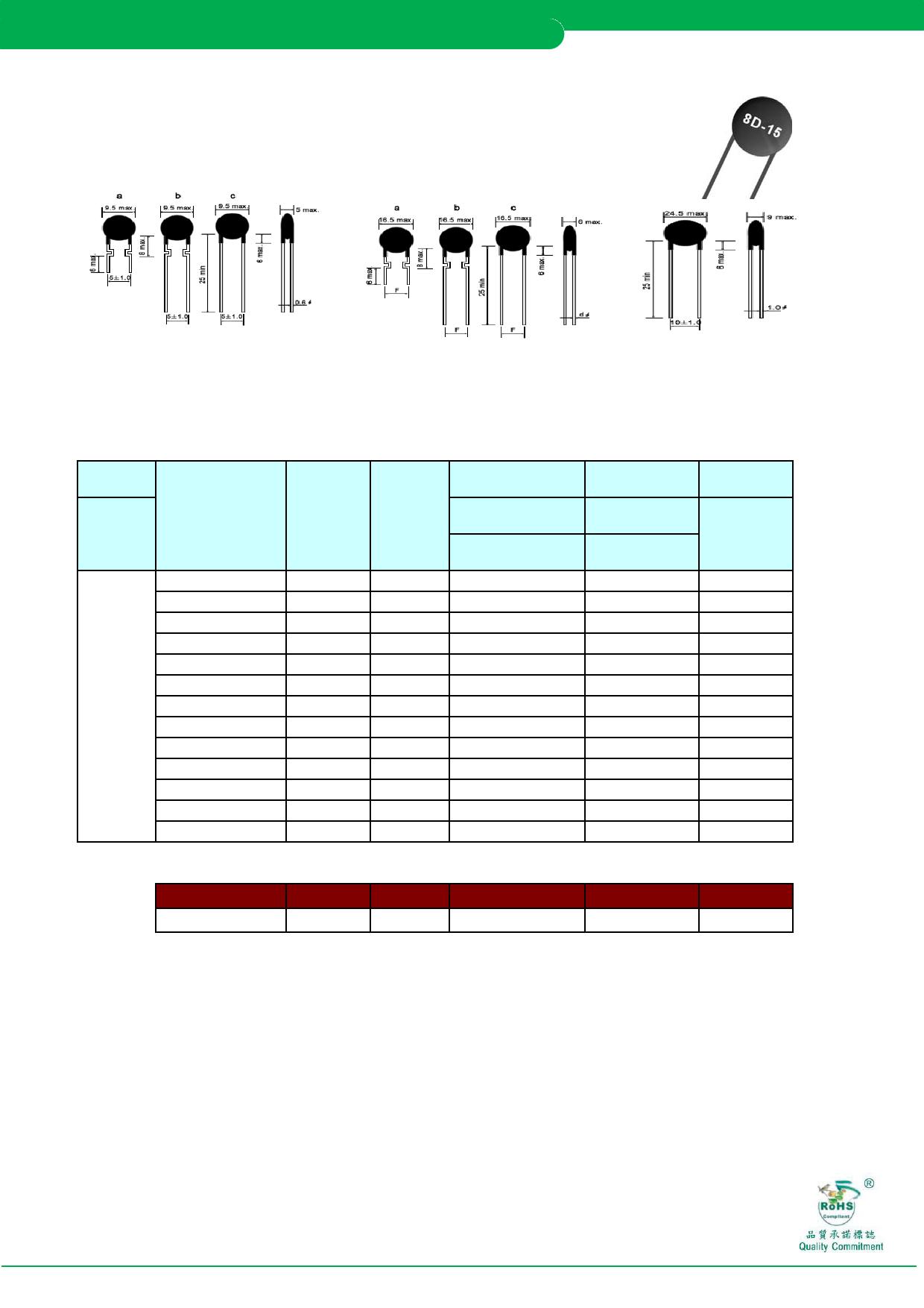 NTC-2.5D-15x Datasheet - DIP NTC THERMISTOR - DataSheetCafe.com