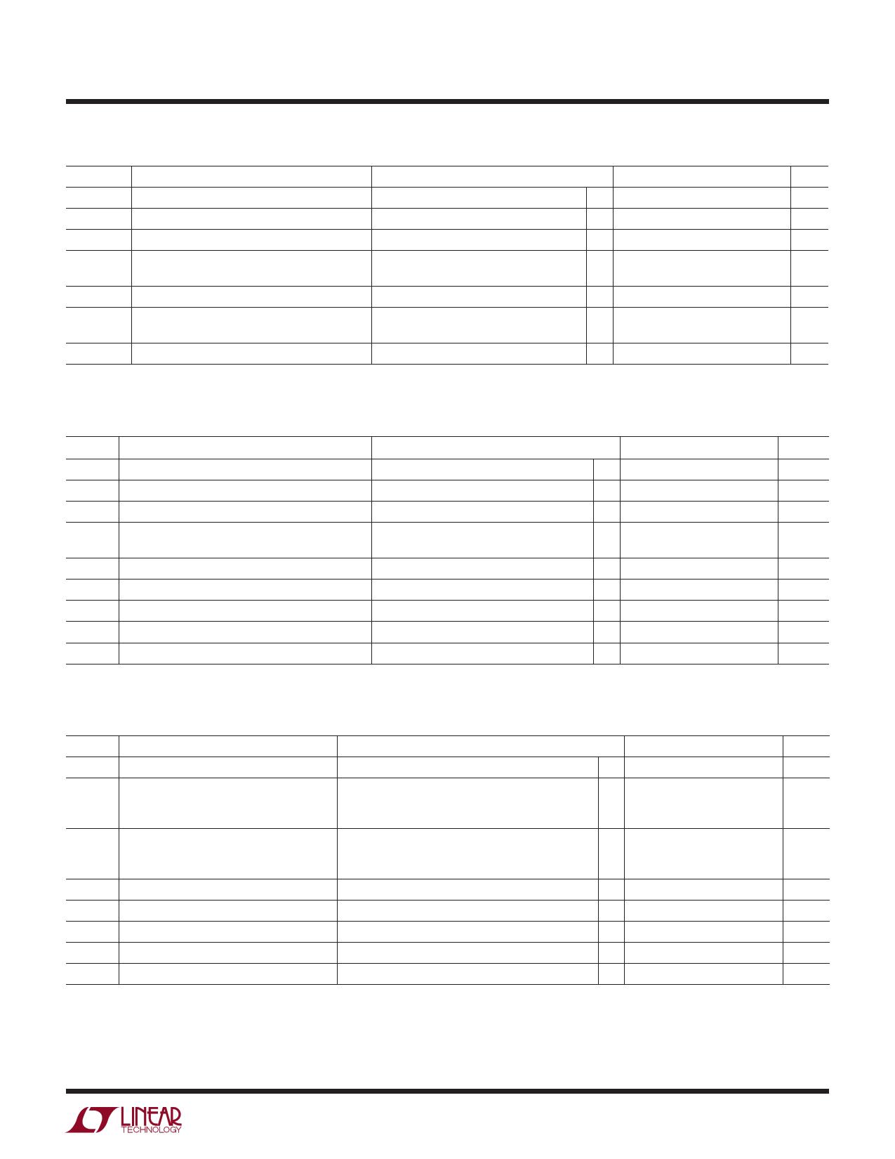 LTC2377-20 pdf, ピン配列