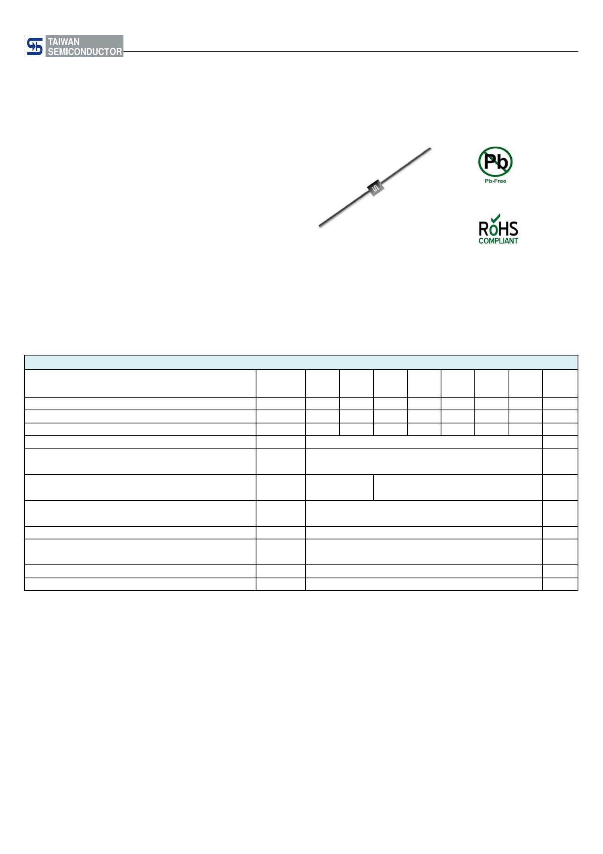 1N5406G Datasheet, 1N5406G PDF,ピン配置, 機能