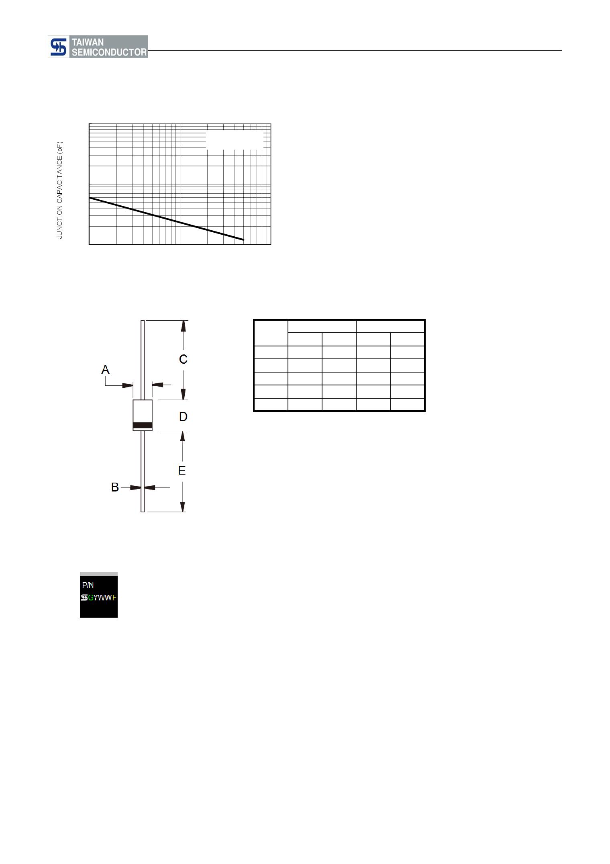 1N5406G pdf, ピン配列