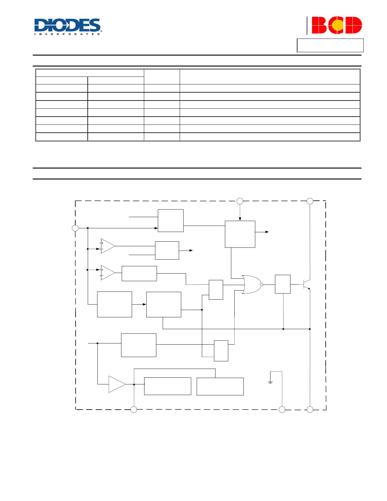 AP3970 pdf, 電子部品, 半導体, ピン配列