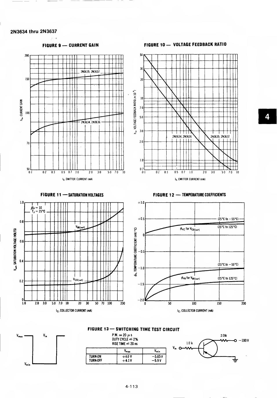 2N3635 pdf
