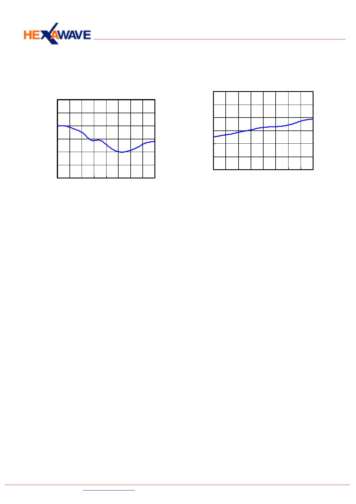 HWS531 pdf, ピン配列