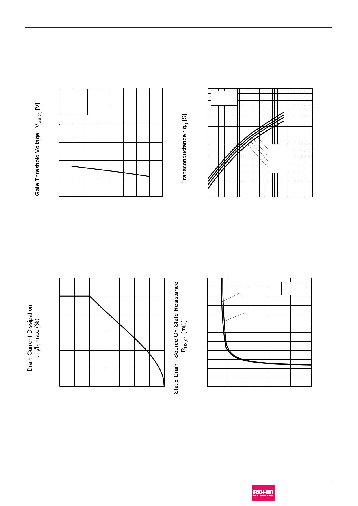 RW1C015UN Datasheet, Funktion