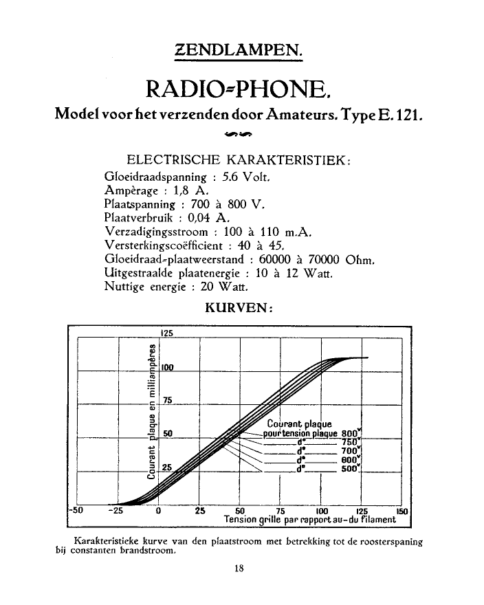 E121 دیتاشیت PDF