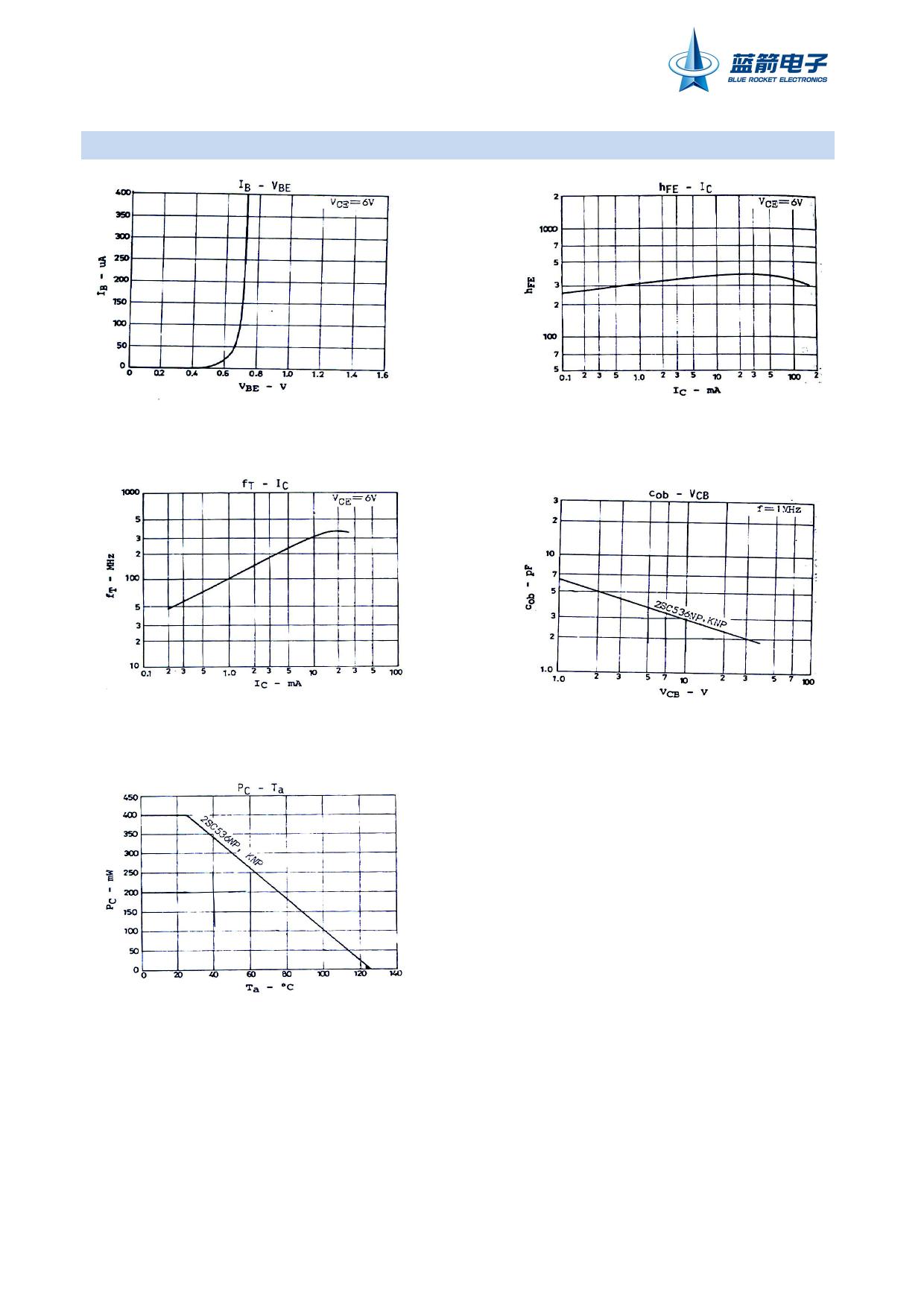 2SC536 pdf, ピン配列