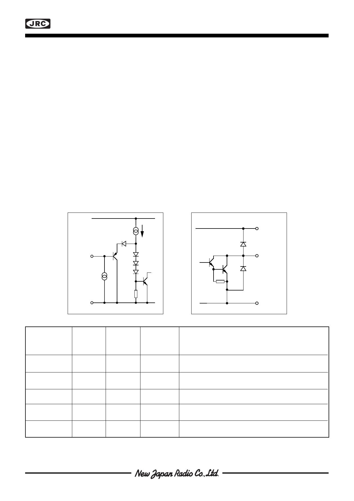 NJM3545 pdf, ピン配列