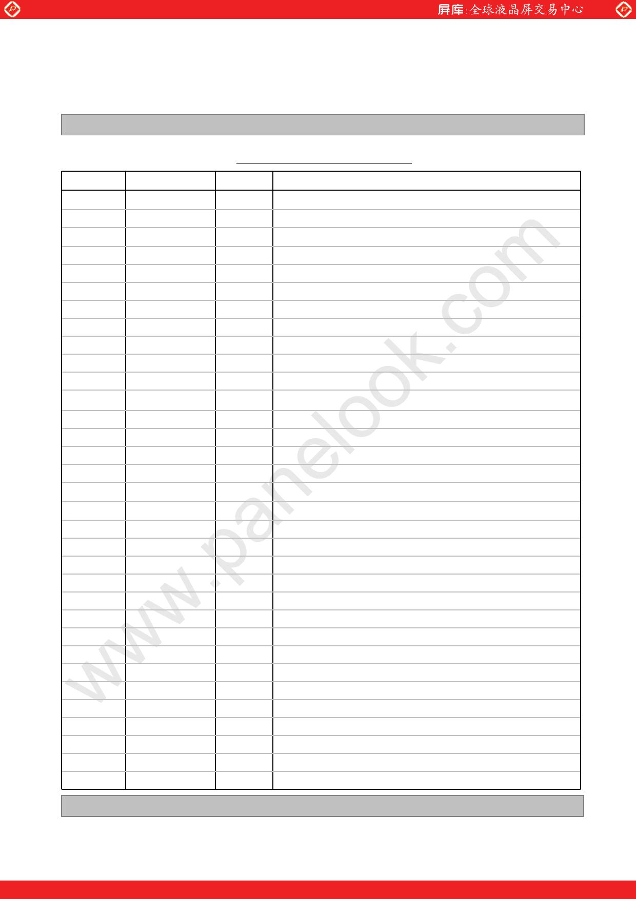 LC720DUC-SCM1 pdf, ピン配列