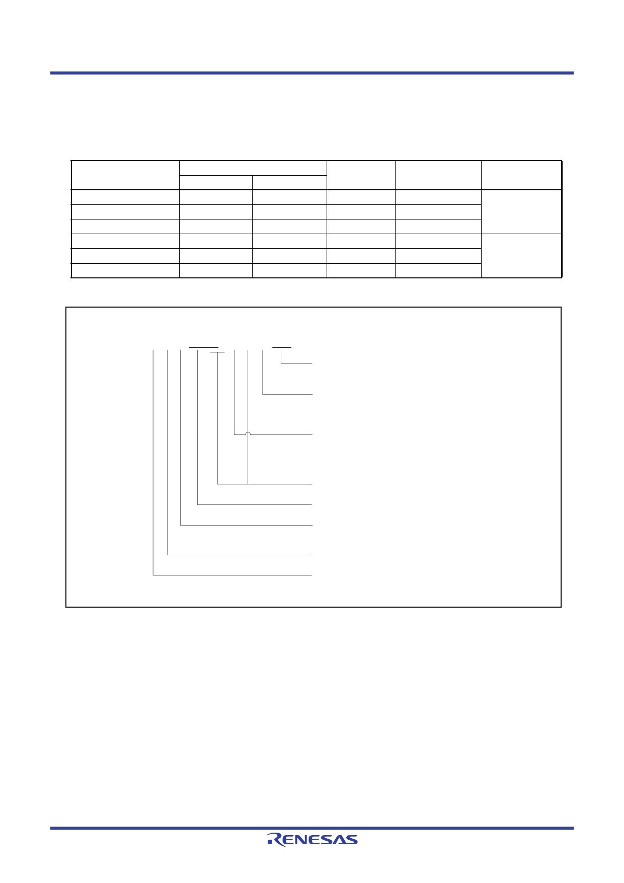 R5F21344CDFP pdf, 반도체, 판매, 대치품