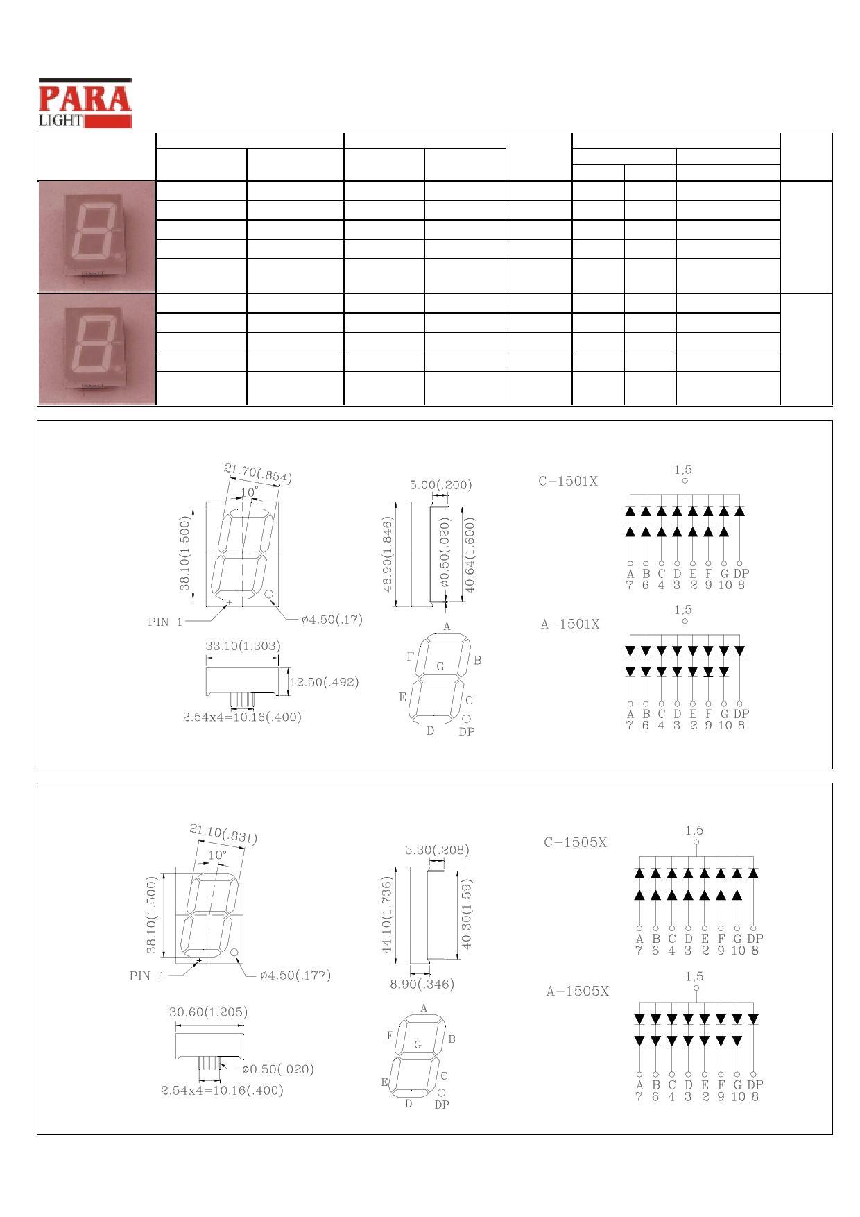 A-1501Y دیتاشیت PDF