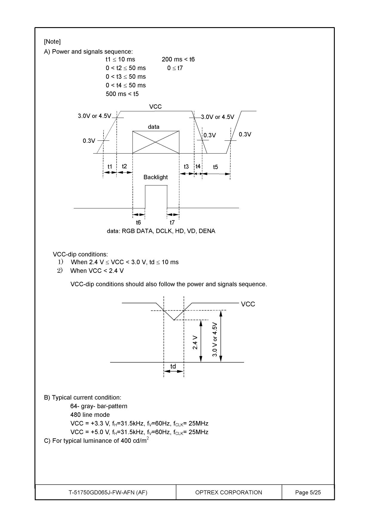 T-51750GD065J-FW-AFN pdf