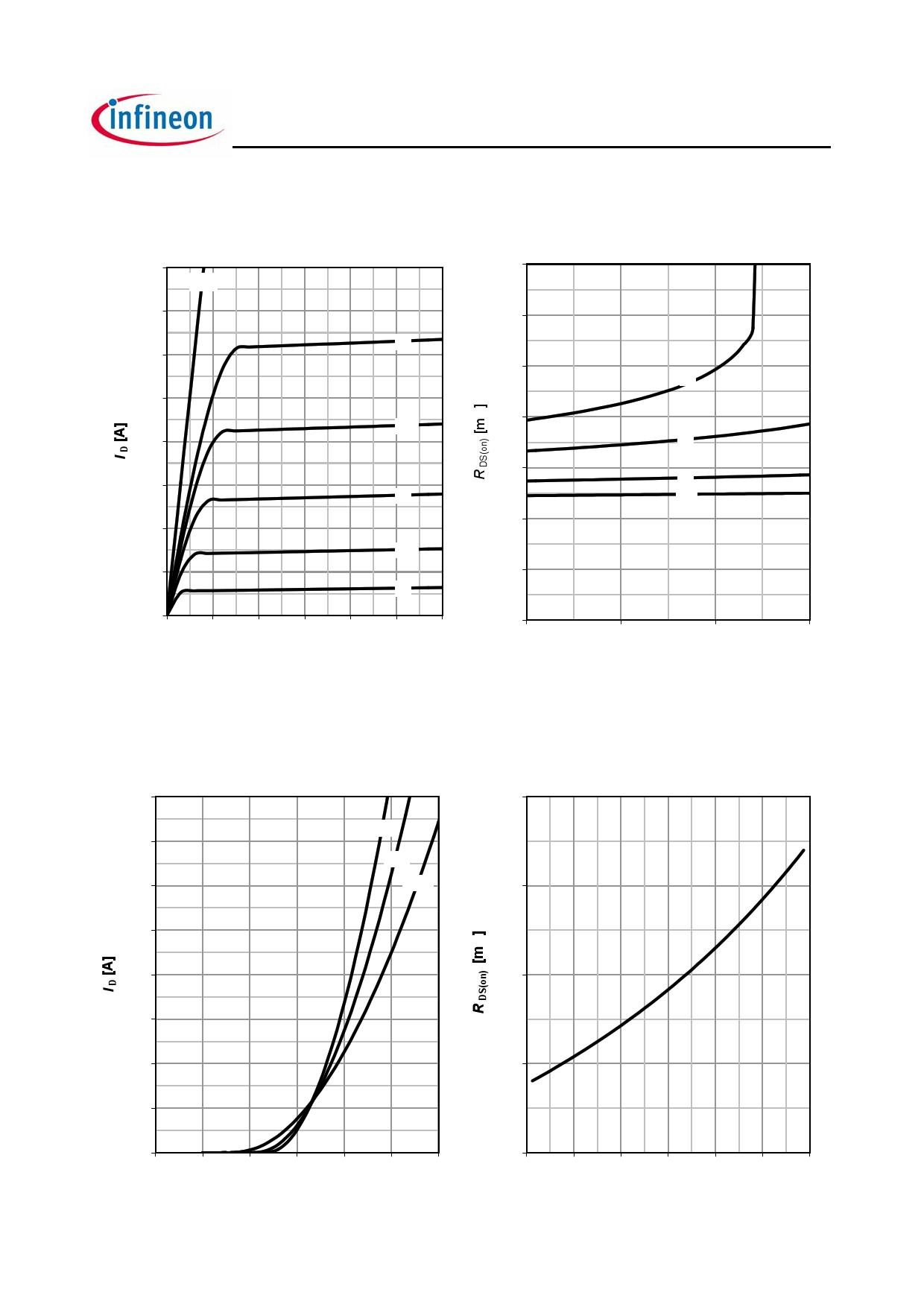 IPI80N06S3L-06 pdf, arduino