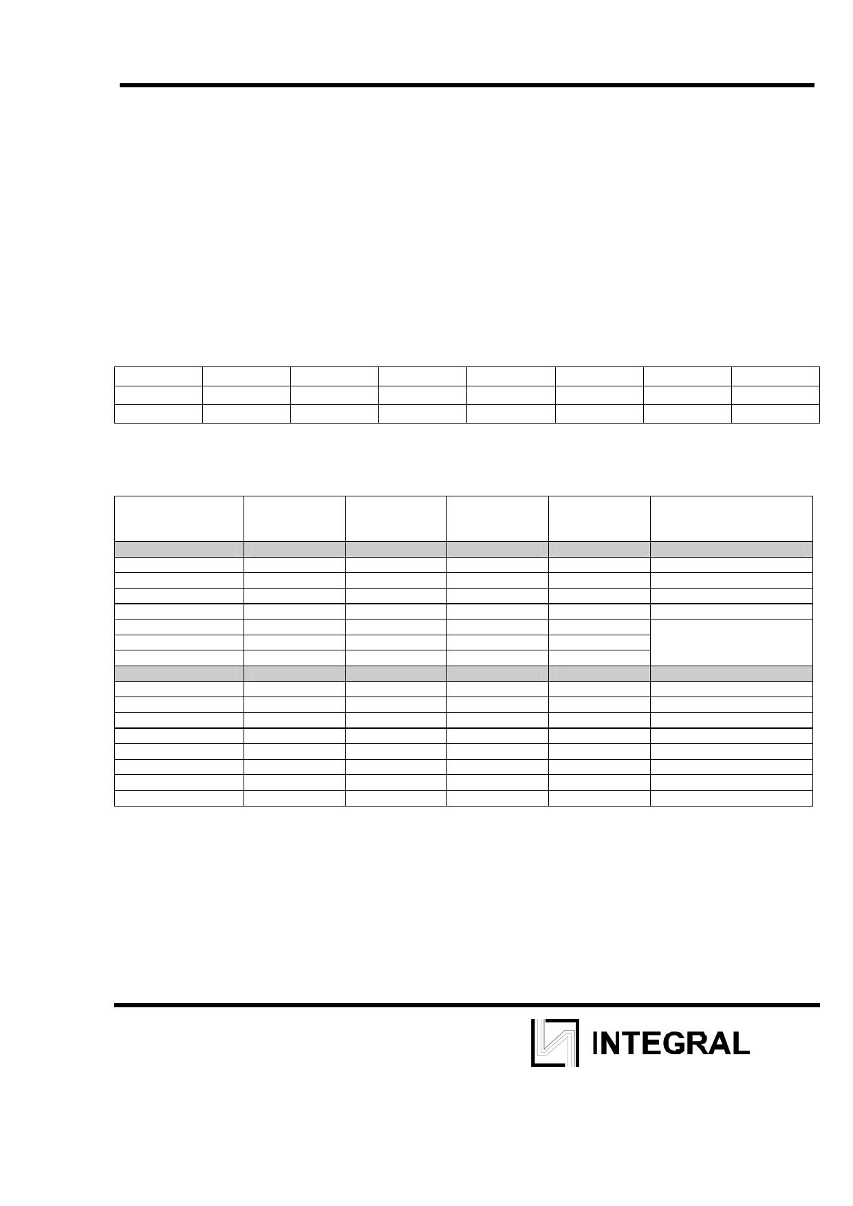 IZ7008 pdf, datenblatt