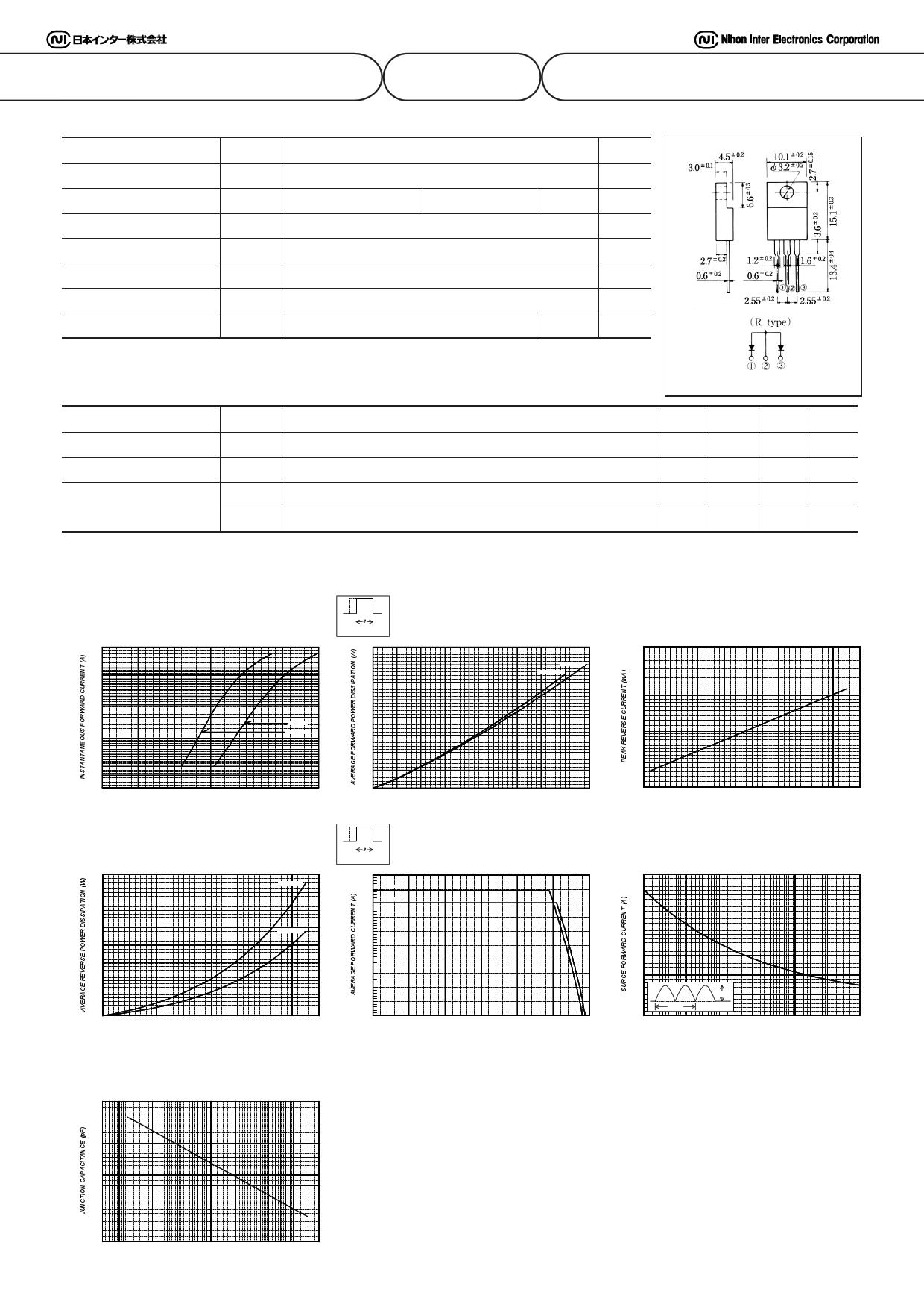 FRH08A15 دیتاشیت PDF