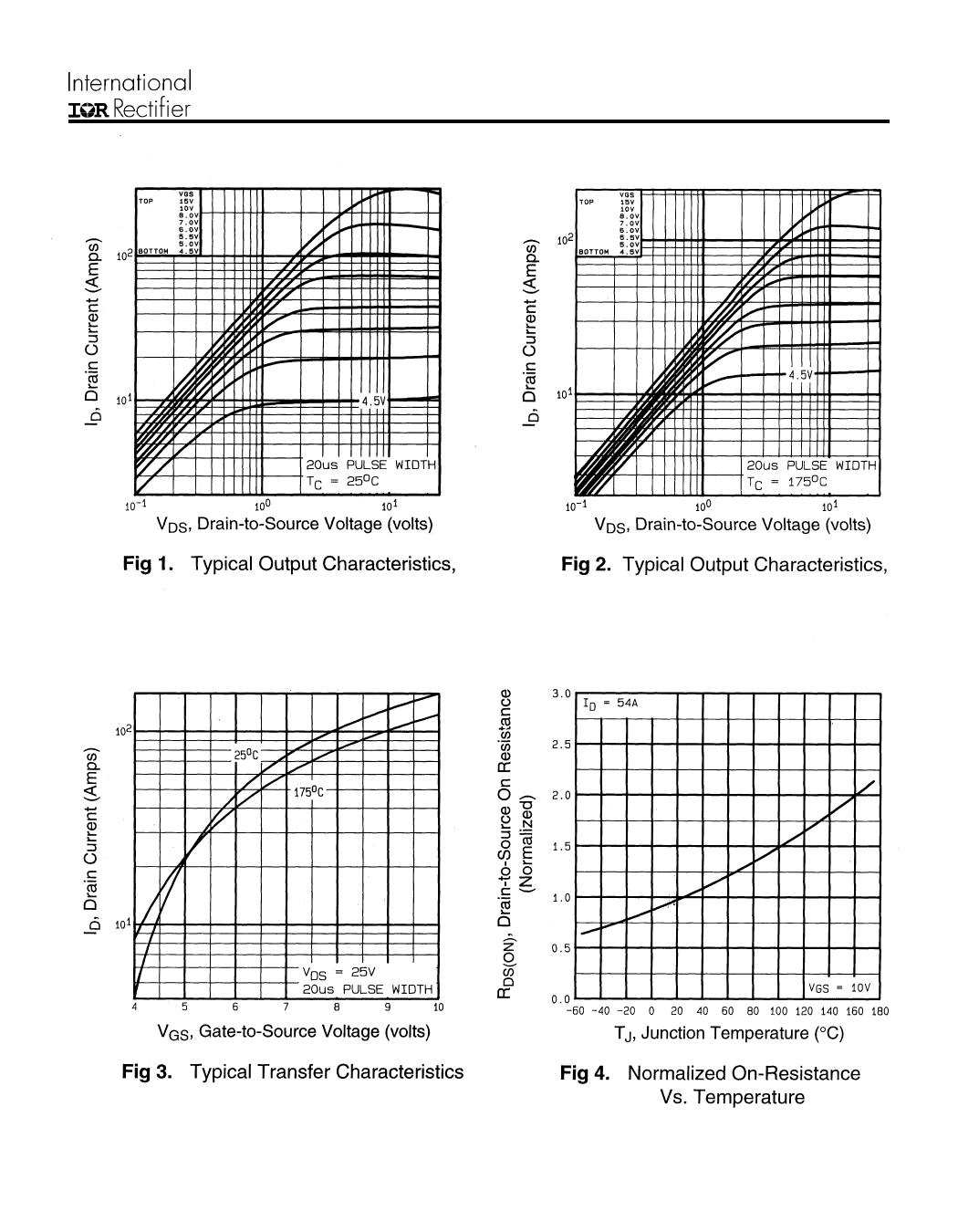 IRFZ46S pdf, ピン配列