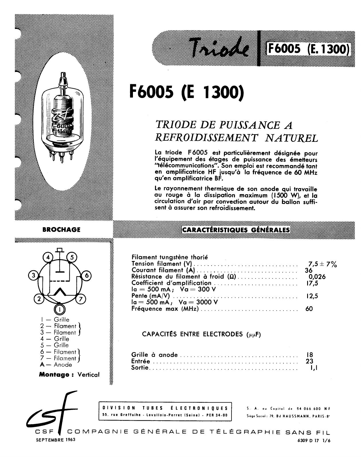 E1300 دیتاشیت PDF