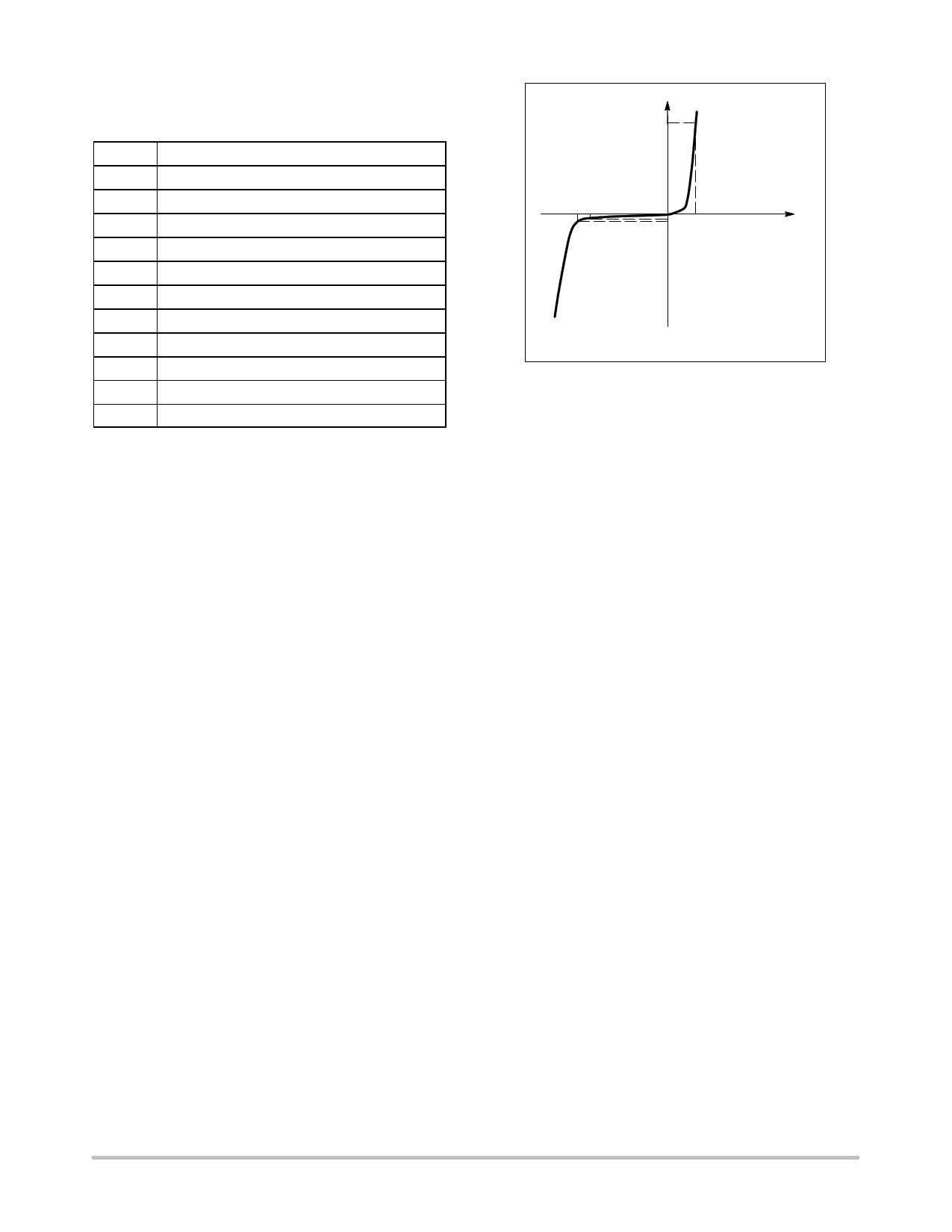 MM3Z9V1T1 pdf, schematic