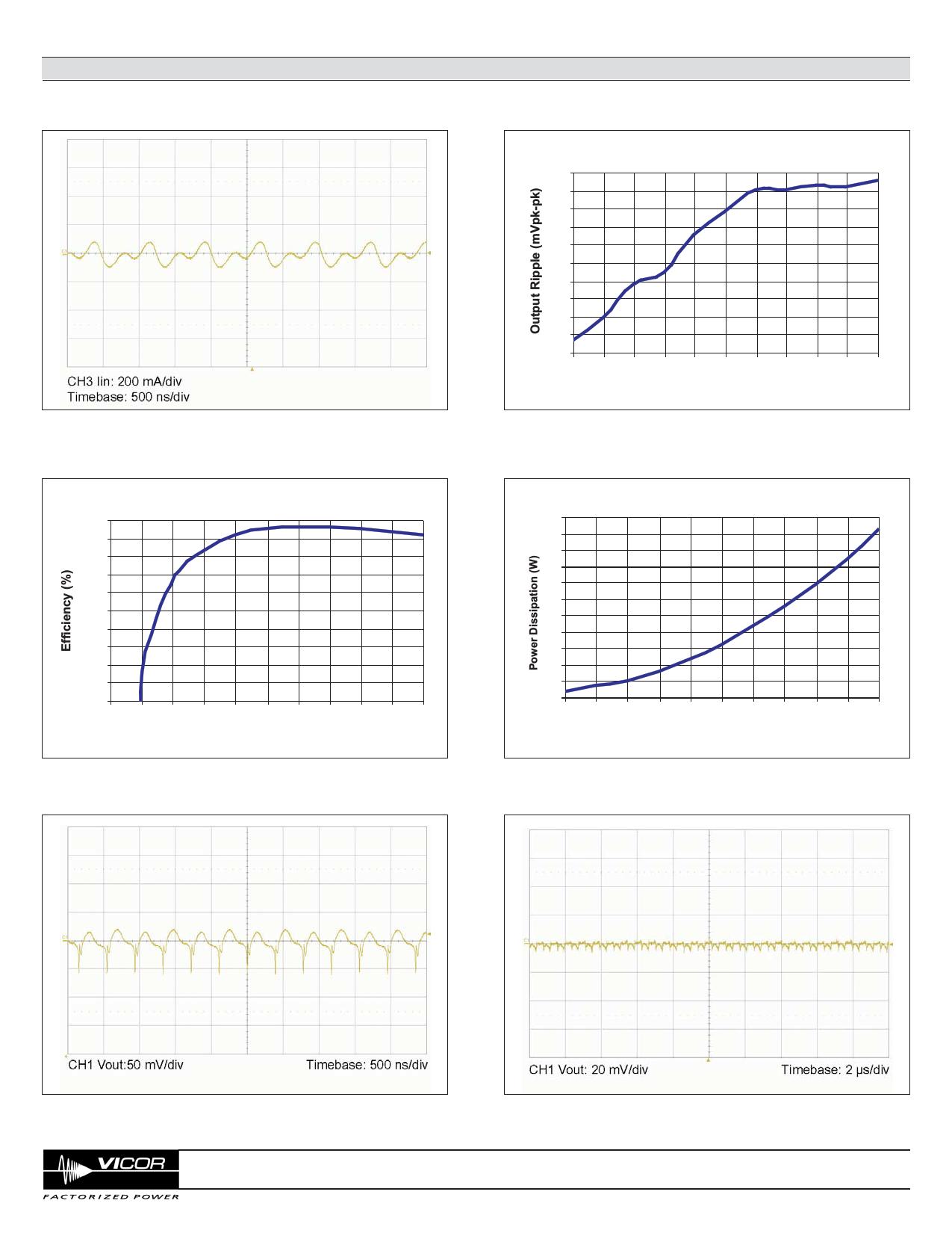 V048K030T070 pdf, ピン配列