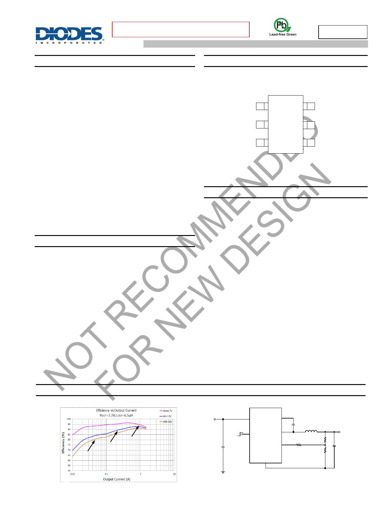 AP65101 Datasheet, AP65101 PDF,ピン配置, 機能