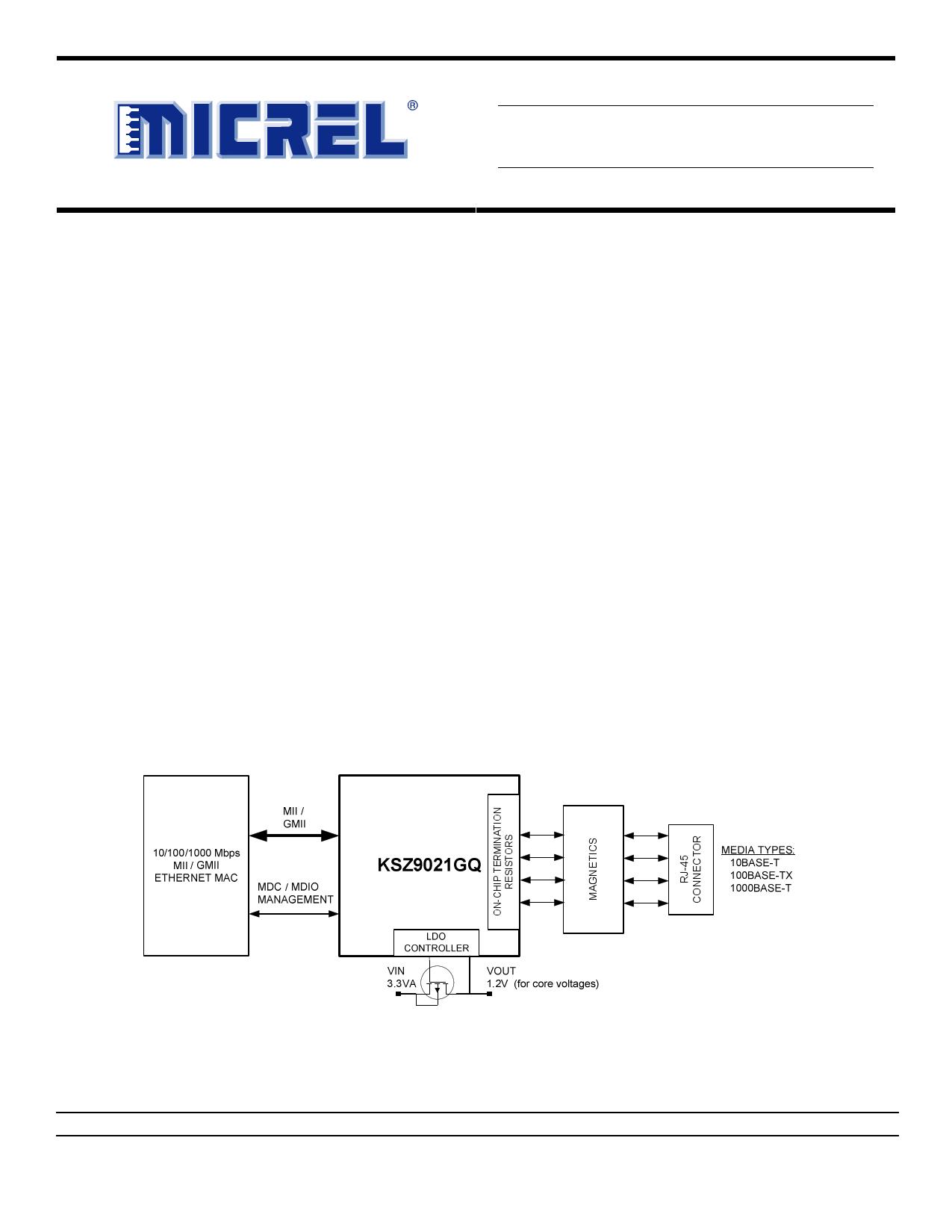 KSZ9021GQ دیتاشیت PDF