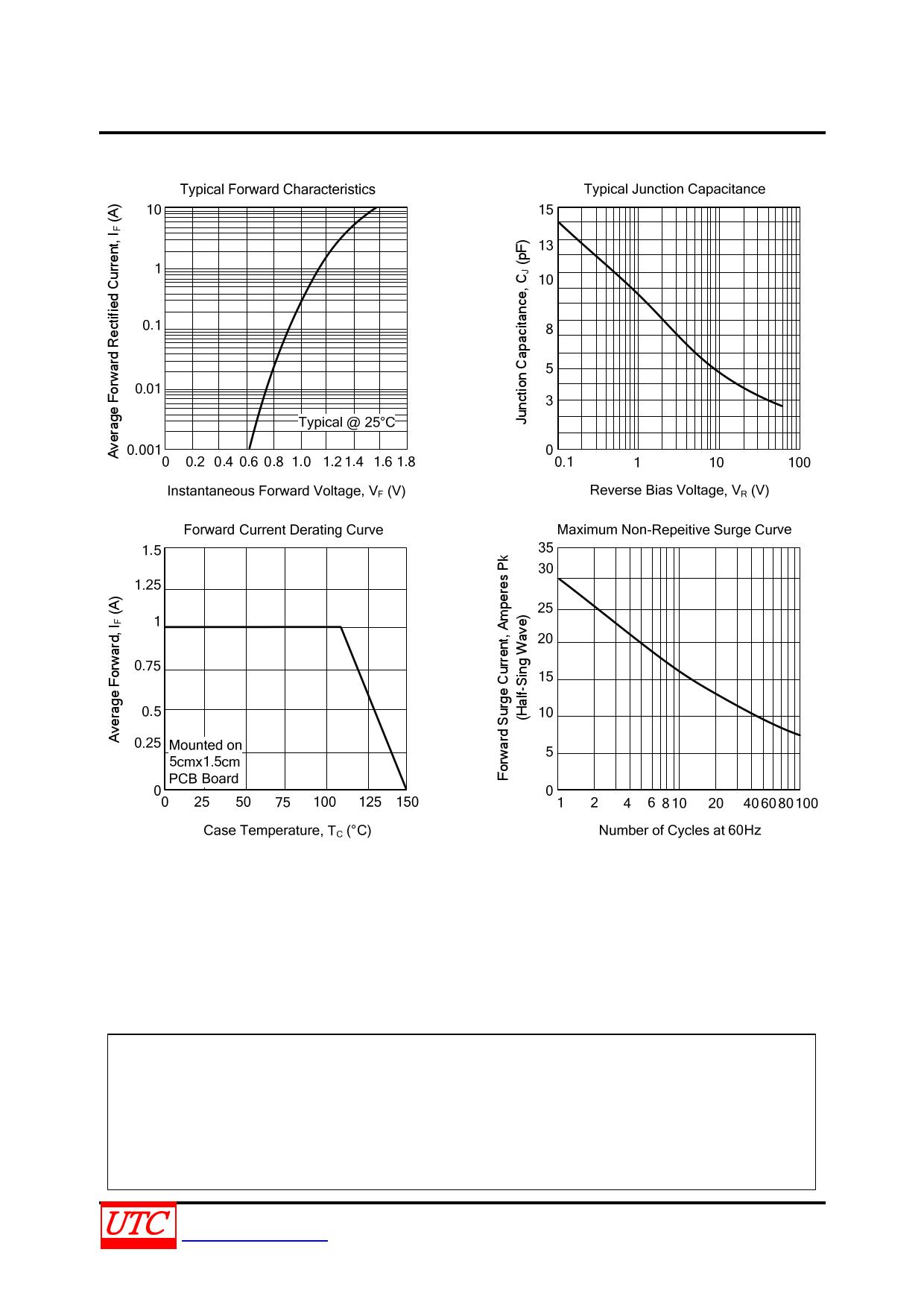 RS1006FL pdf, ピン配列