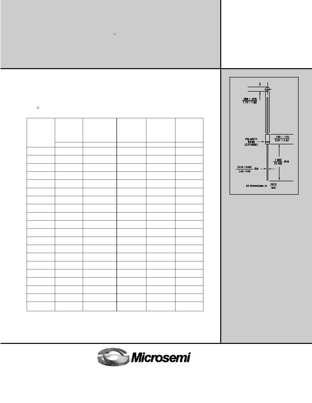 1N4582A-1 datasheet