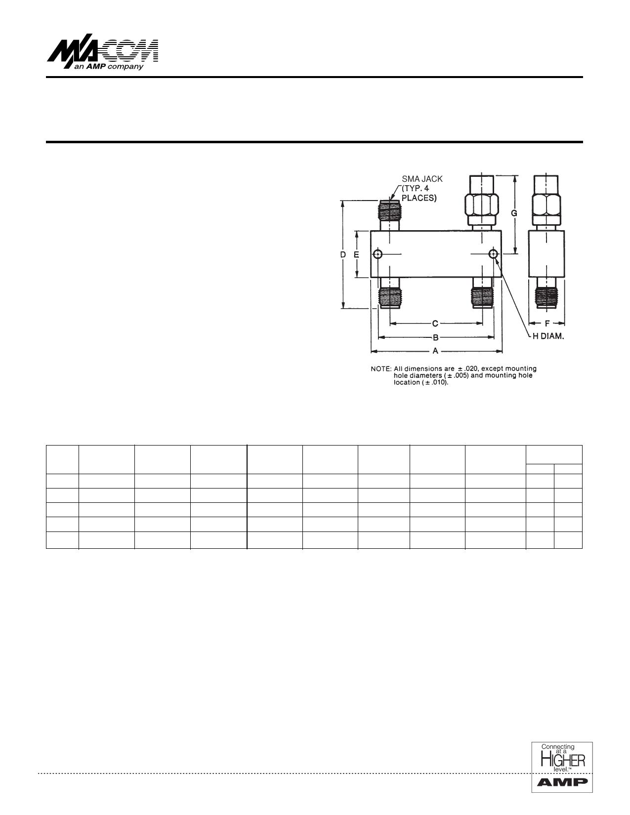 2023-6124-06 دیتاشیت PDF