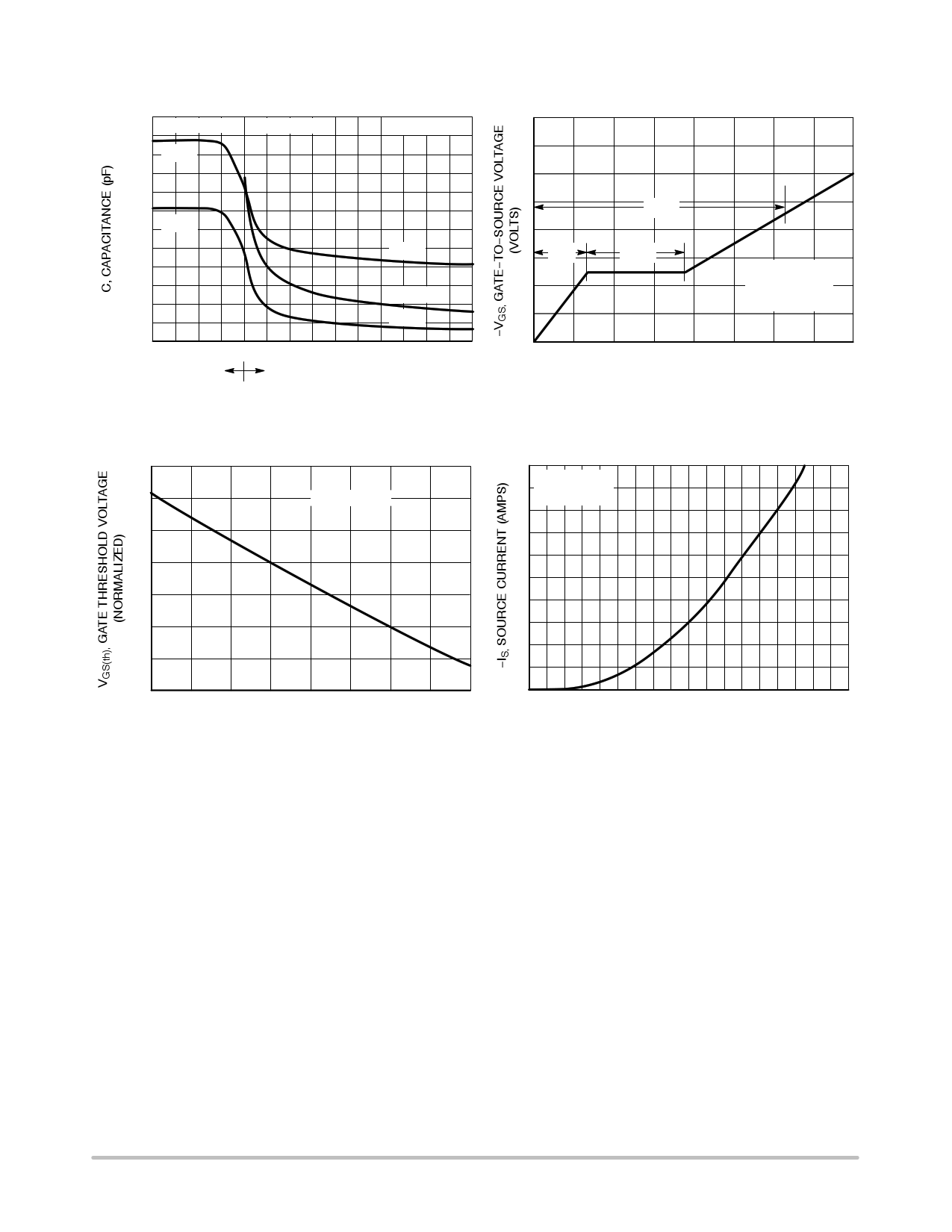 NTGS3441T1G pdf, 반도체, 판매, 대치품