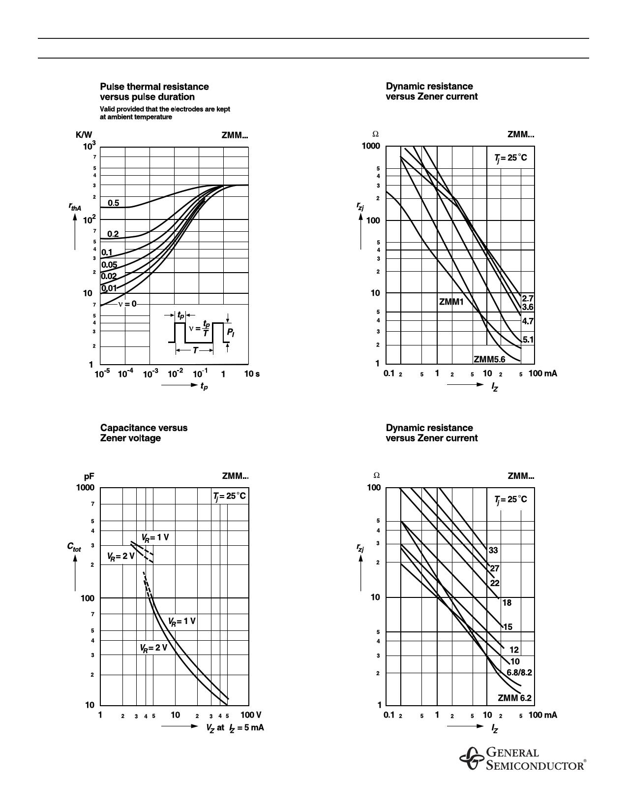 ZMM51 pdf