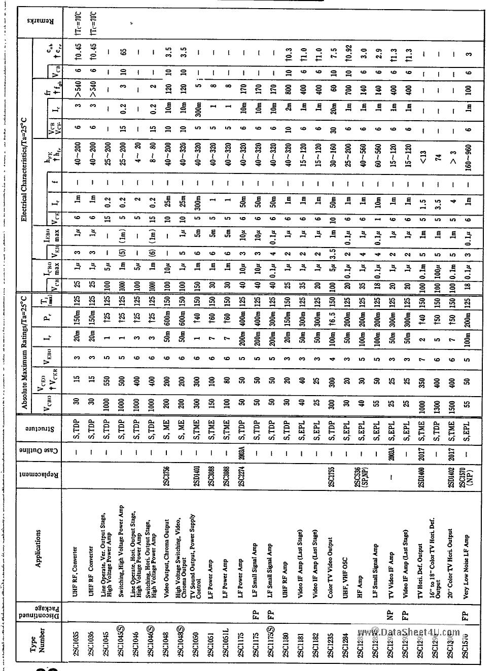 2SC1035 دیتاشیت PDF