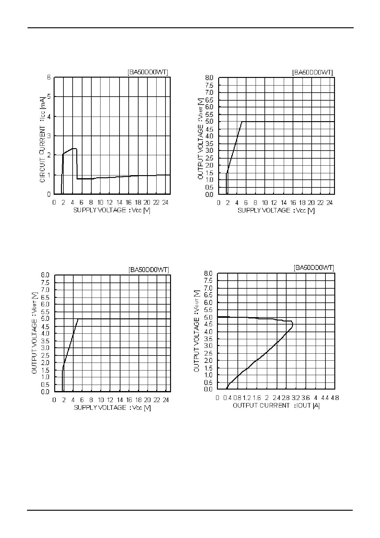 BA07CC0WFP-E2 arduino