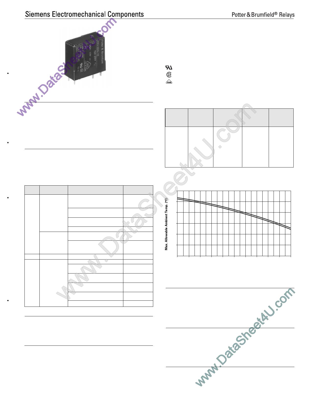 RKS-11DX-24 datasheet pinout