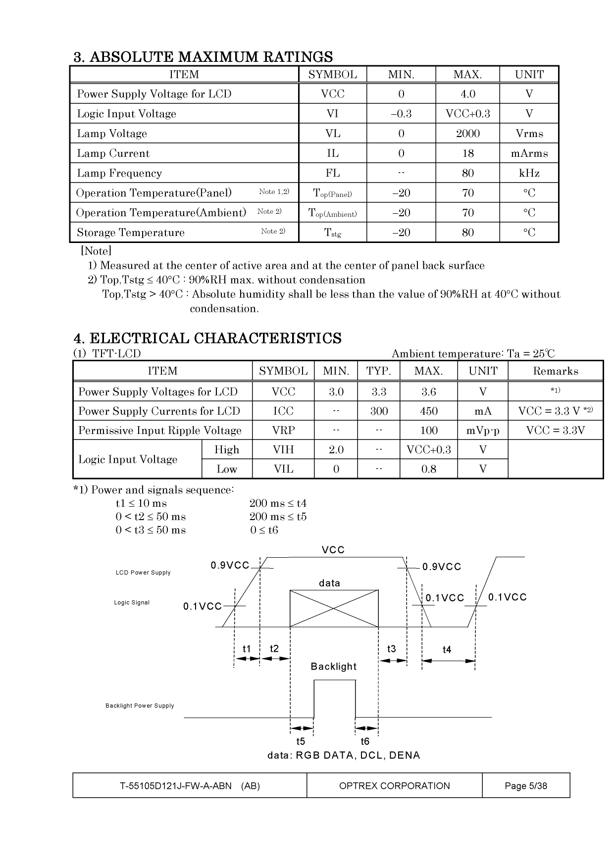 T-55105D121J-FW-A-ABN pdf