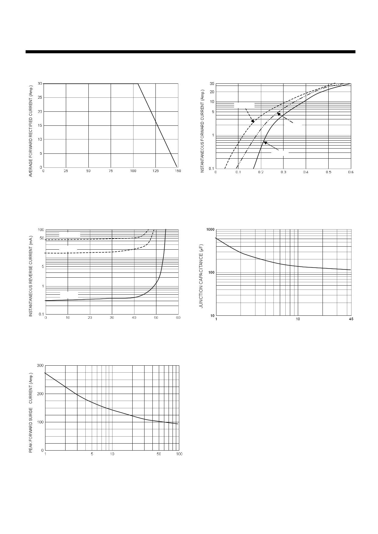 S30D45CL pdf, schematic