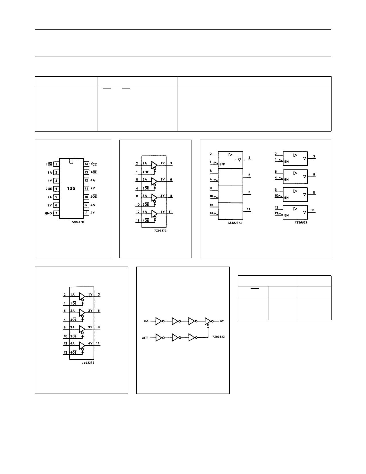 Similar Datasheet