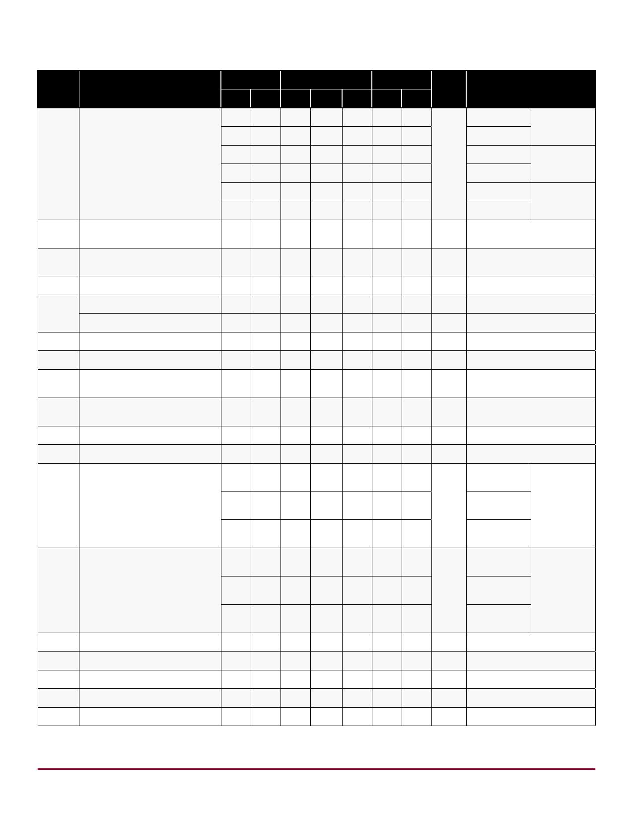HV219 pdf, ピン配列