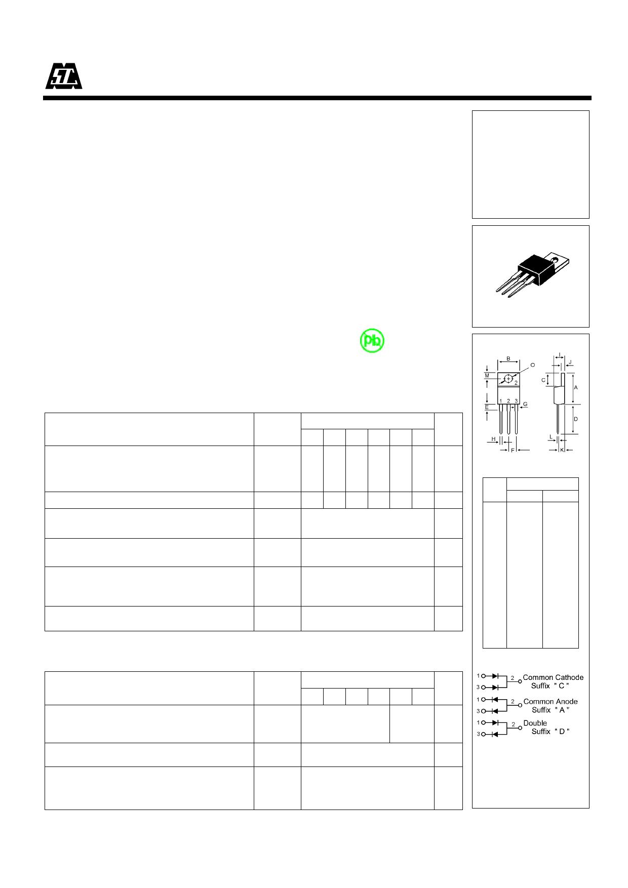 S10C30 دیتاشیت PDF