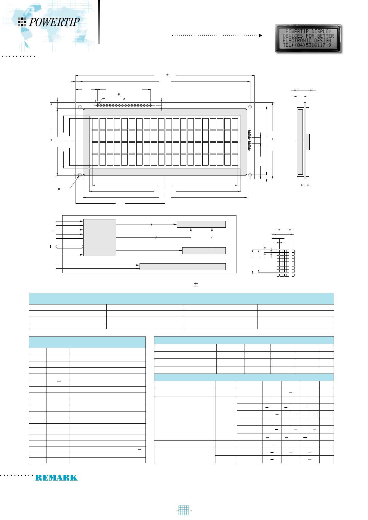 PC2004-M datasheet