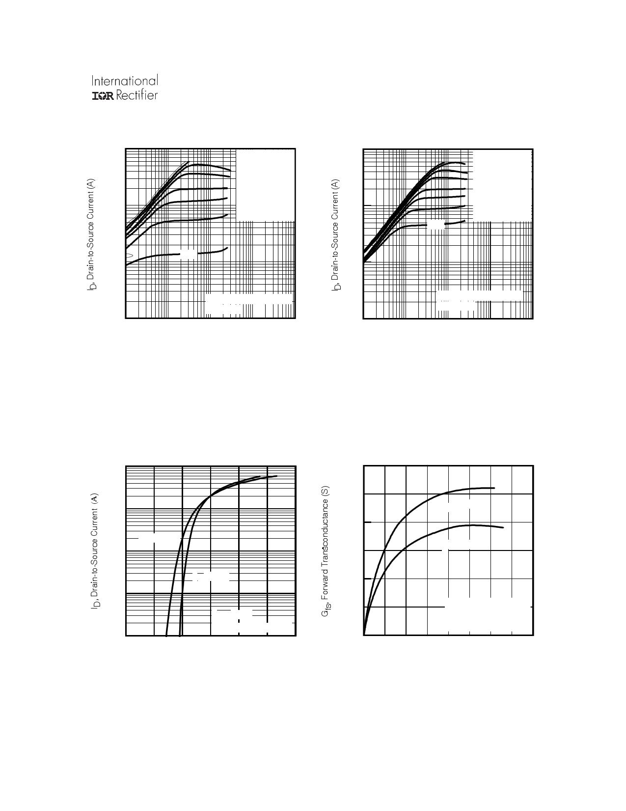 IRF1405ZL-7P pdf, ピン配列